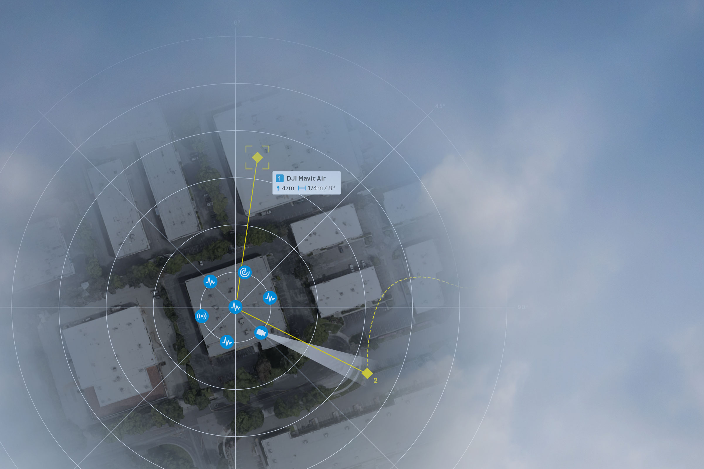 Introduction to Dedrones Airspace Security Platform